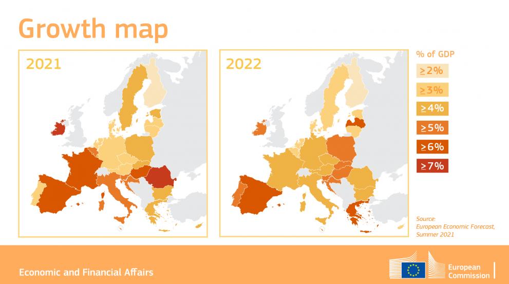 2021. gada vasaras ekonomikas prognoze